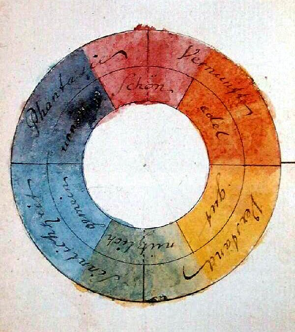Immagine di Gowthe, Teoria dei colori - fonte Wikipedia